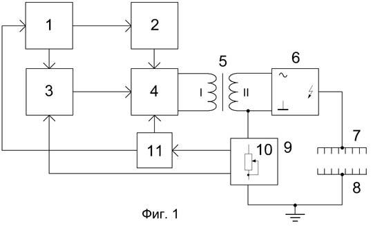 На рисунке показана функциональная схема ионизатора воздуха и газов, выполненная по схеме широтно-импульсного...